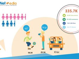 younet-digital-social-media