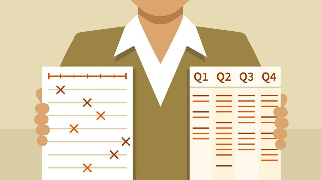 Vai trò của Strategic Planner đối với tích hợp hệ thống và điều phối viên là gì