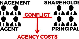 Agency cost là gì? Công thức