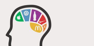 xây dựng các yếu tố nhận diện thương hiệu