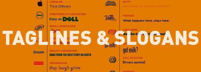 sự khác nhau giữa slogan và tagline là gi