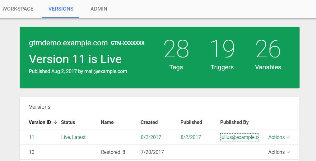 Phiên bản, Workspace và Environments của Google Tag Manager là gì