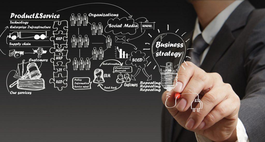 kế hoạch marketing mẫu cho thương hiệu