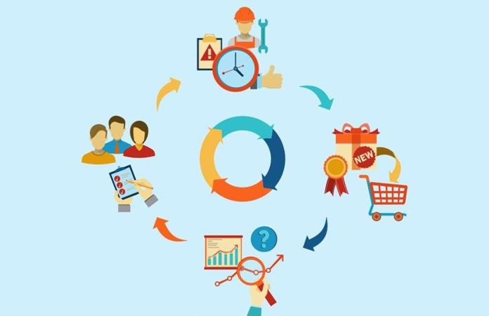 lưu ý khi áp dụng Gamification là gì - nghiên cứu sản phẩm