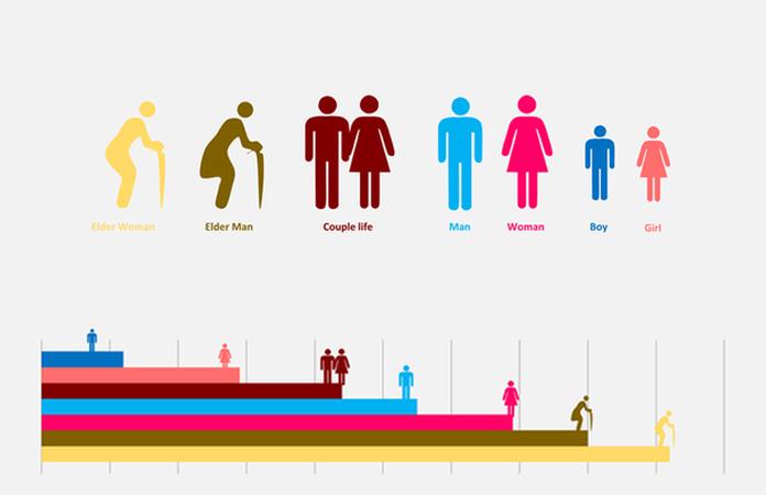 Định nghĩa nhân khẩu học là gì