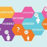 Nhân khẩu học là gì