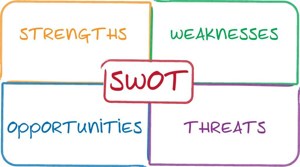 Phân tích SWOT - Bước 3: Lấp đầy các khoảng trống