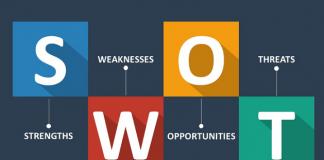 Các bước phân tích SWOT hiệu quả từ A đến Z