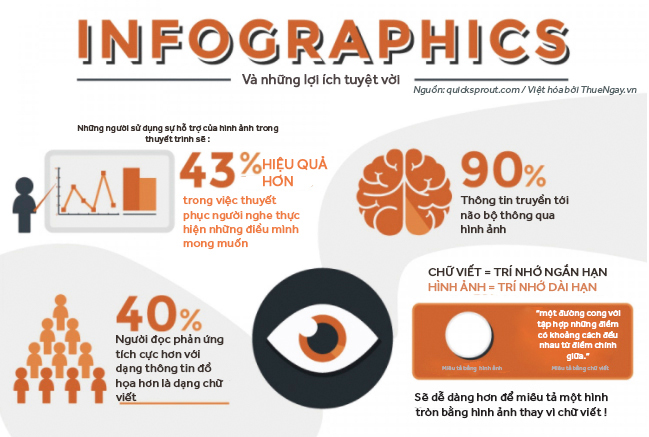 Infographics - Content Marketing là gì