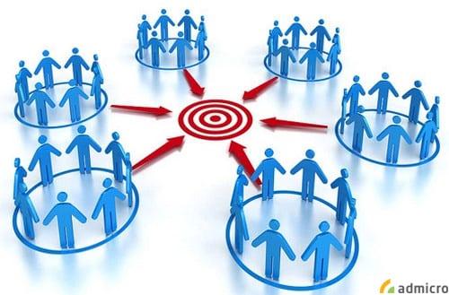Target là gì, lưu ý khi xác định tập khách hàng cần target