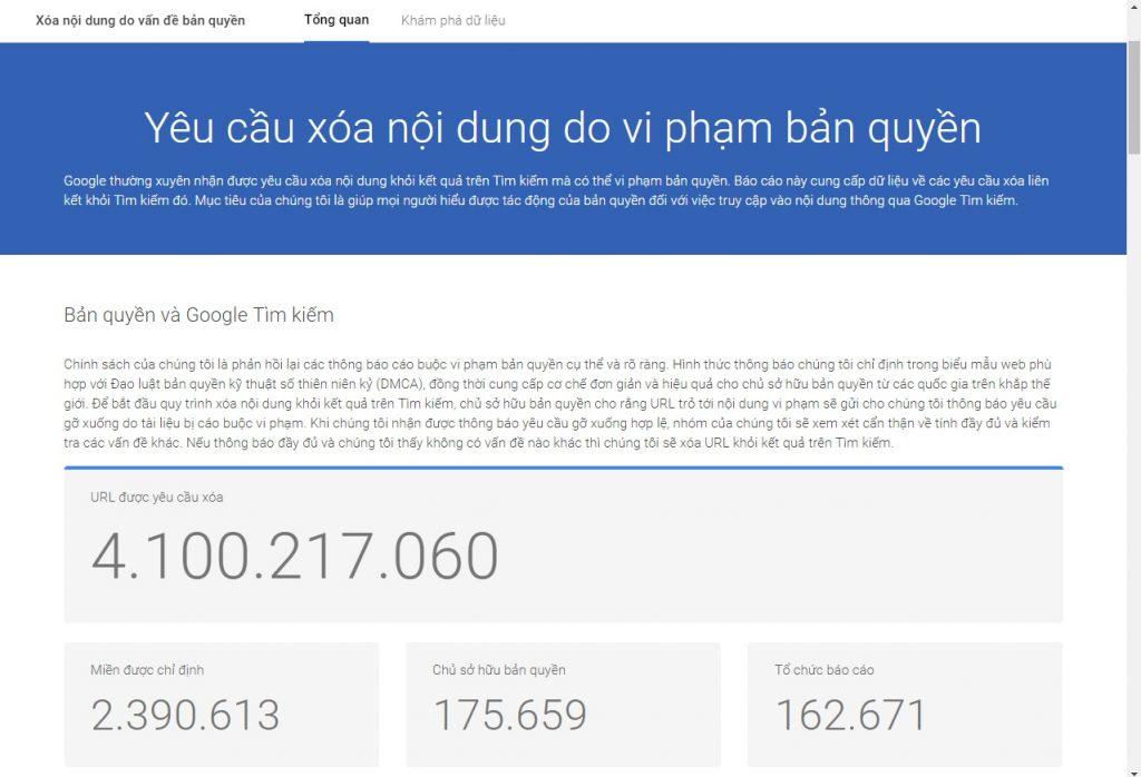 transparencyreport của google