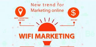 wifi marketing là gì