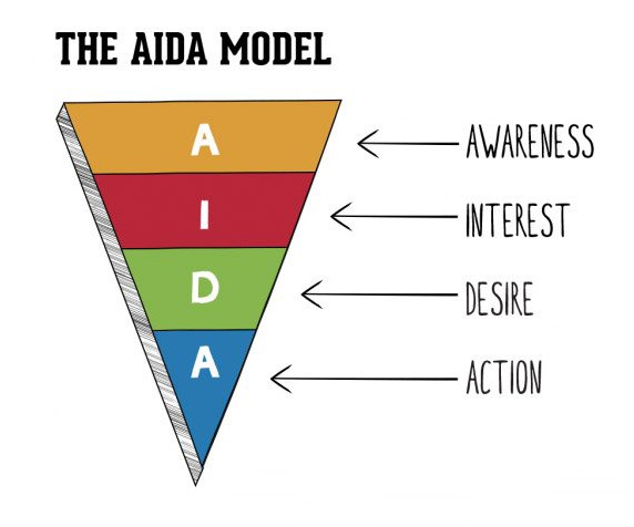 Chiến dịch truyền thông Aida